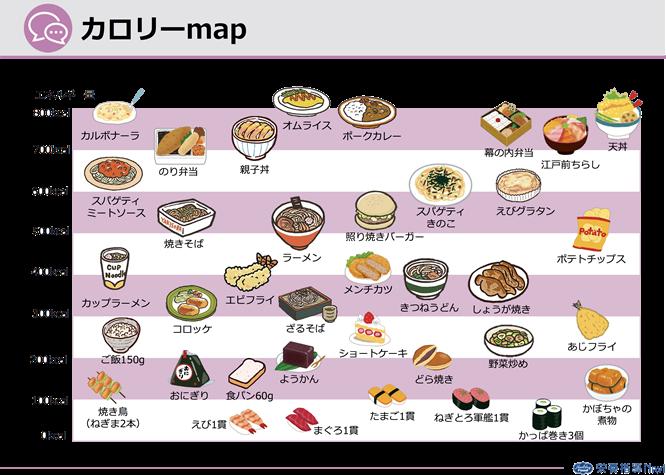 map   navi